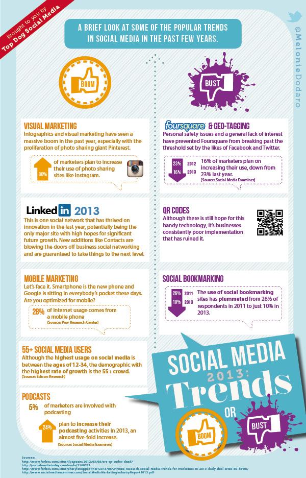 social-media-trends-infog-revised